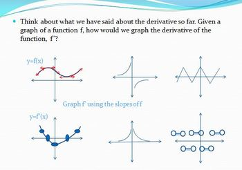 Derivative - Limit Definition (PP)