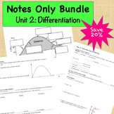Derivative Notes Only Bundle
