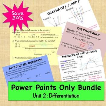 Derivative Power Points Only Bundle