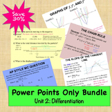 Derivative Power Points Only Bundle
