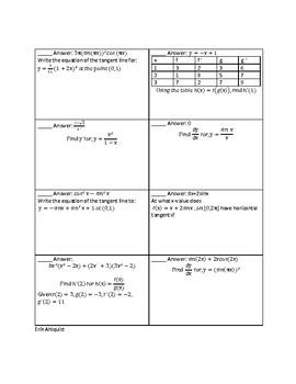 Derivative Rules Circuit