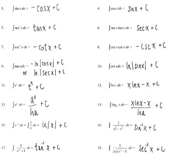 Derivative and Integral Rule Sheets