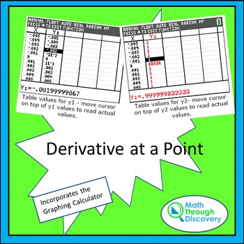 Calculus:  Derivative at a Point