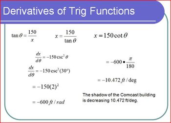 Derivative of Trig Functions Applications (PP)