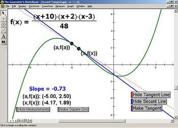 Derivatives: 4 Geometer's Sketchpad (GSP) Files