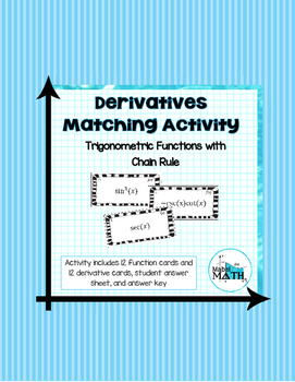 Derivatives Matching Activity: Trig Functions (with Chain Rule)