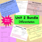 Derivatives Unit Bundle