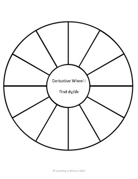 Calculus Derivatives Wheel I