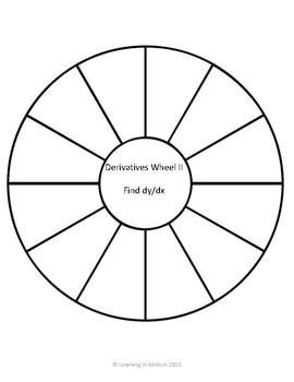 Calculus Derivatives Wheel II