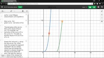 Derivatives and Integrals demonstrated visually as Interactive Desmos Graphs