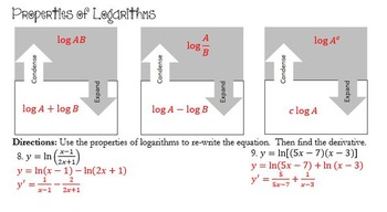 Derivatives of Exponential & Logarithmic Functions
