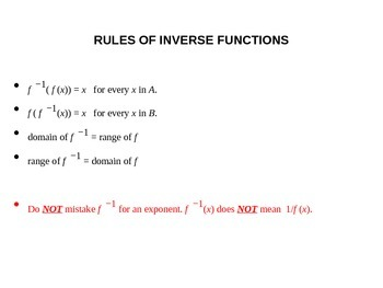 Derivatives of Inverse Functions