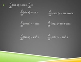 Derivatives of Trig Functions (PP)