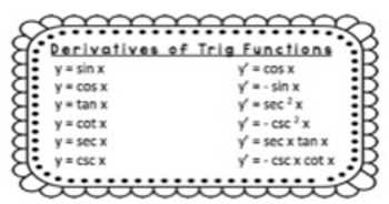 Derivatives of Trig Functions Worksheet and Sticker Graphic Organizer