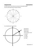 Deriving the Unit Circle