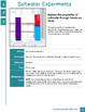 Desalinization Experiment and Workbook - Explore the properties of saltwater