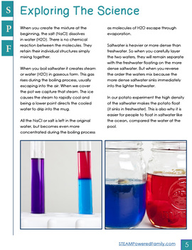 Desalinization Experiment and Workbook - Explore the properties of saltwater