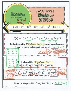 Descartes Rule of Signs Doodle Notes or Graphic Organizer