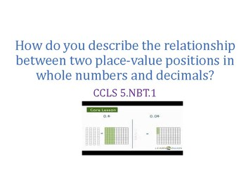 Describe the Relationship Between 2 Place Value Positions in Decimals PowerPoint