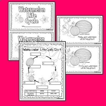Descriptive Watermelon Writing: Interactive Reader and Writing Prompts/Center