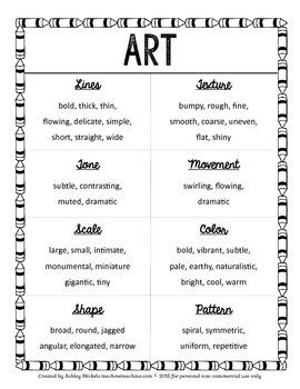 Describing Artwork Poster