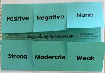 Scatterplots - Describing Association Foldable