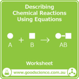 Describing Chemical Reactions Using Equations [Worksheet]