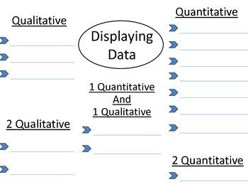 Describing Data Organizers
