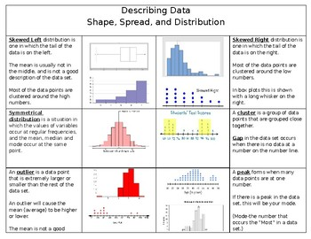 Describing Data based on shape, spread, and distribution