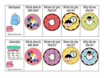 Describing Donuts