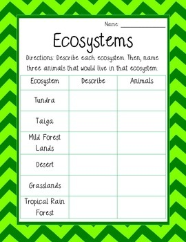 Describing Ecosystems *Freebie!*