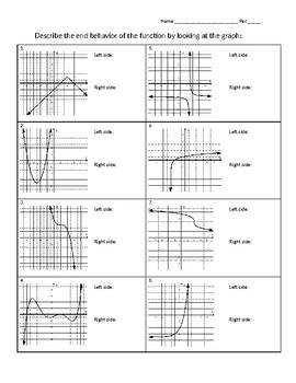 Describing End Behavior Based on a Graph