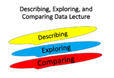 Describing, Exploring, and Comparing Data Lecture (Elementary Statistics Module)