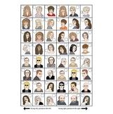 Describing Faces, Hair, Looks