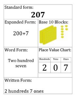 Describing Numbers in Different Ways