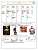 Describing People - Physical Characteristics (Adult ESL)