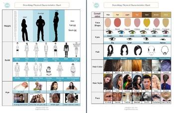 Describing People - Physical Characteristics Chart  (Adult ESL)
