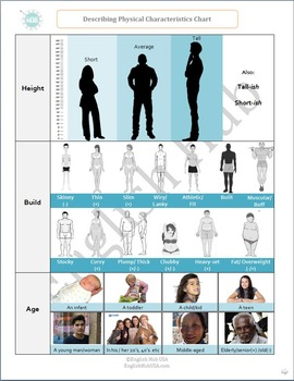 Describing People - Physical Characteristics Chart  (Adult ESL)