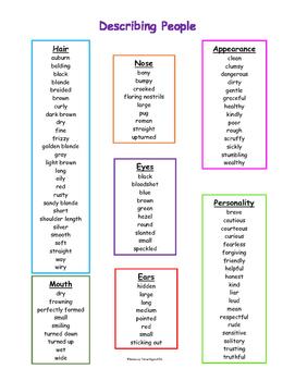 Describing People Word List