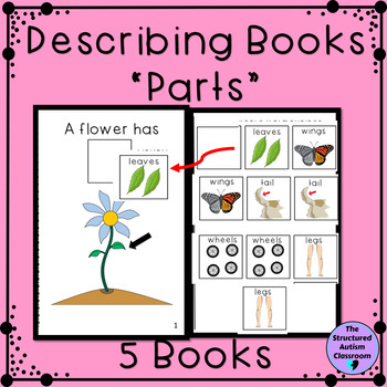 """Describing Pictures by """"Parts"""" Adapted Books for Special Education Speech"""