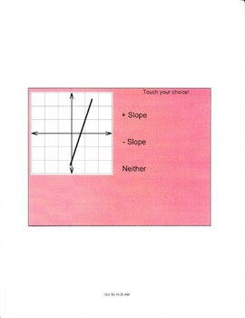 Describing Slope for the Smartboard