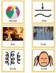 Describing Visual Support