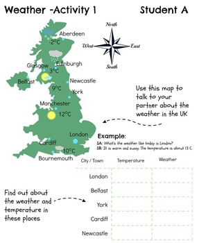 Describing Weather - Pairwork activities for ESL learners