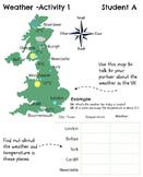 Describing Weather - Pairwork activities for ESL learners