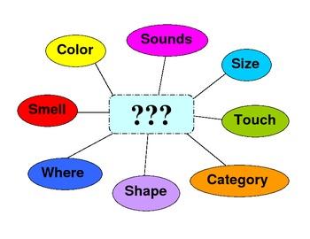 Describing Word Web / Graphic Organizer