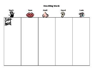 Describing Words Chart - The 5 Senses