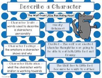 Describing a Character Teaching Packet