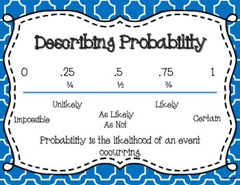 Describing and Determining Probability in Simple Events ~CCSS 7.SP.5  & 7.SP.6