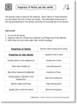 Describing and Using Materials
