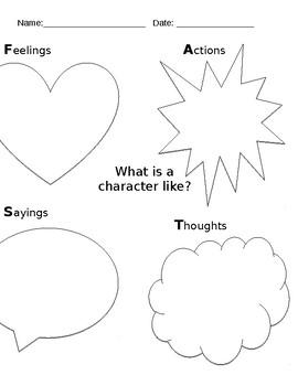 Describing character using feelings, actions, sayings, thoughts